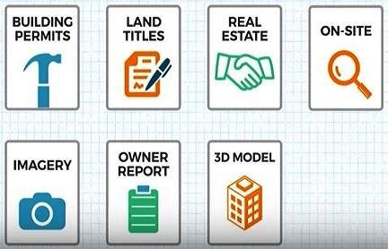 BC Assessment Property Assessments & Current Market Value